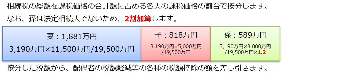 相続税額の計算2