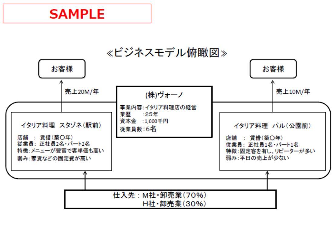 サンプル計画書2